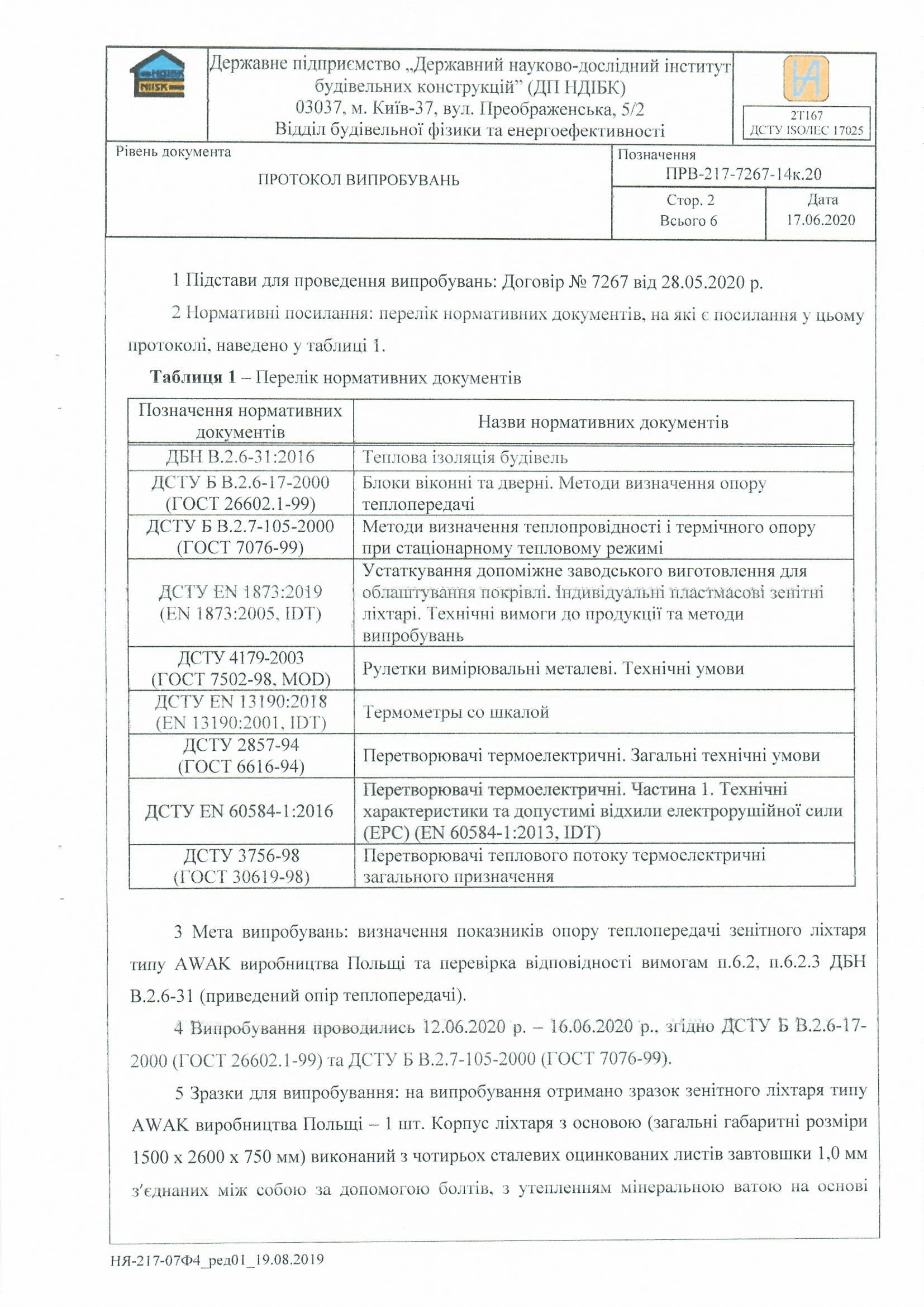 Перечень нормативных документов